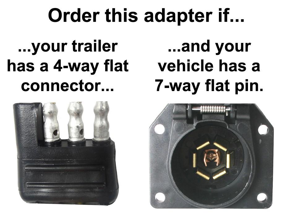 7-way Flat Pin To 4-way Flat Connector Adapter