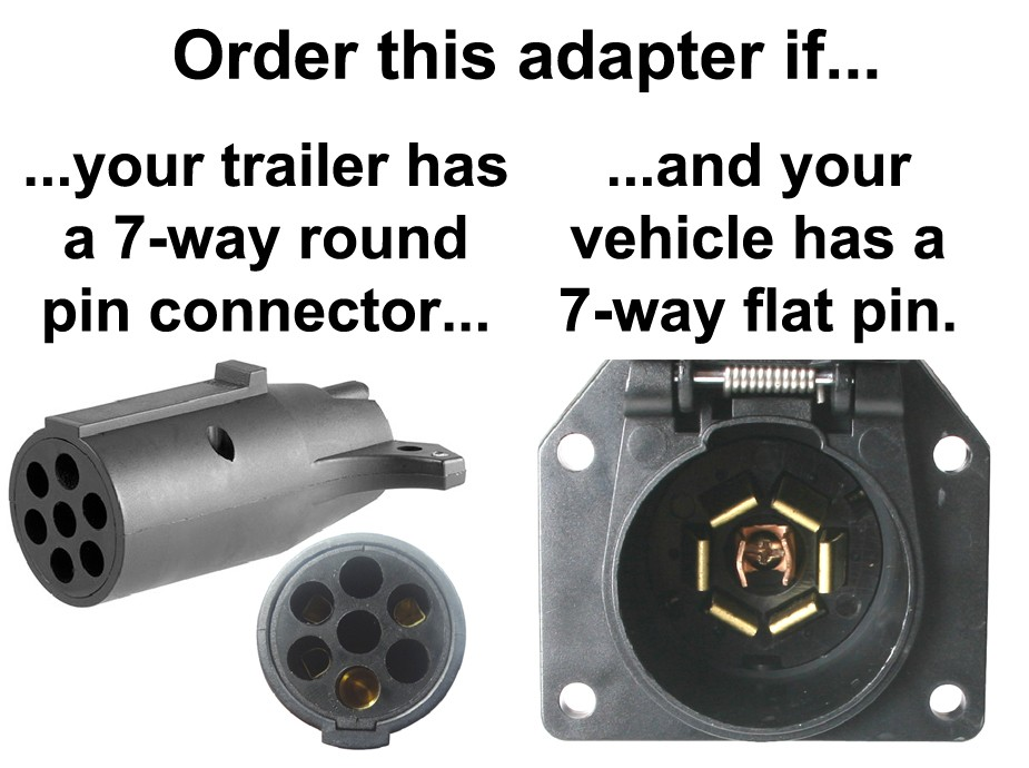 5 Way Round Trailer Plug Wiring Diagram : Way round pin connector wiring repair scheme